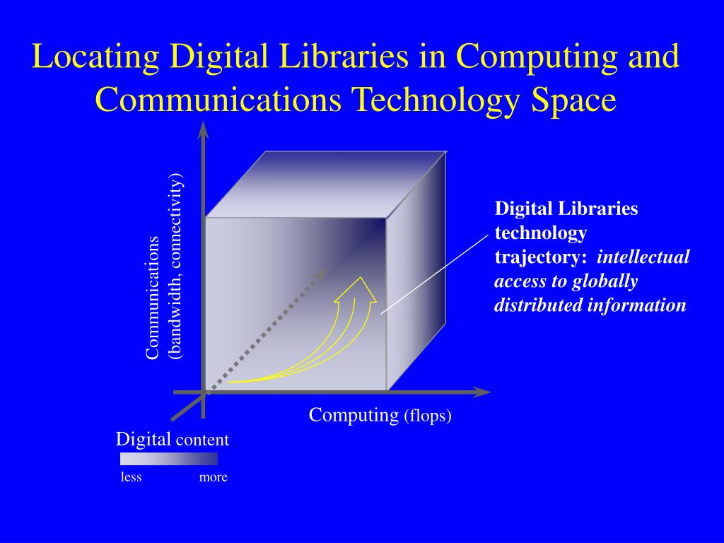 Locating Digital Libraries in Computing and