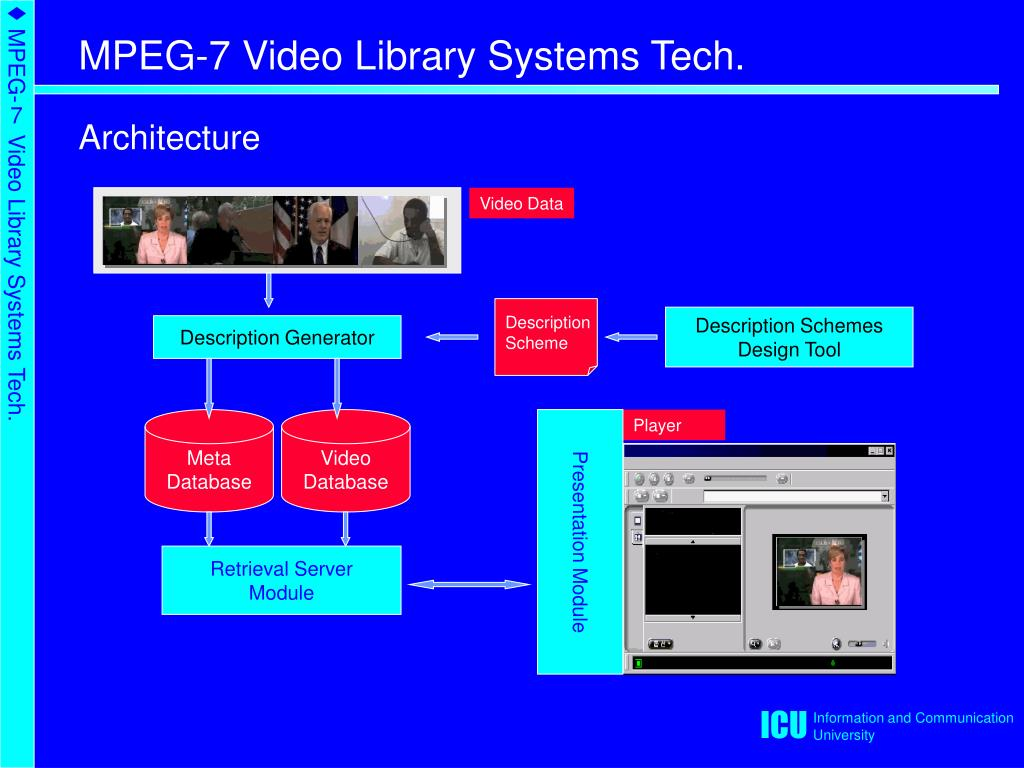 MPEG-7 Video Library Systems Tech.