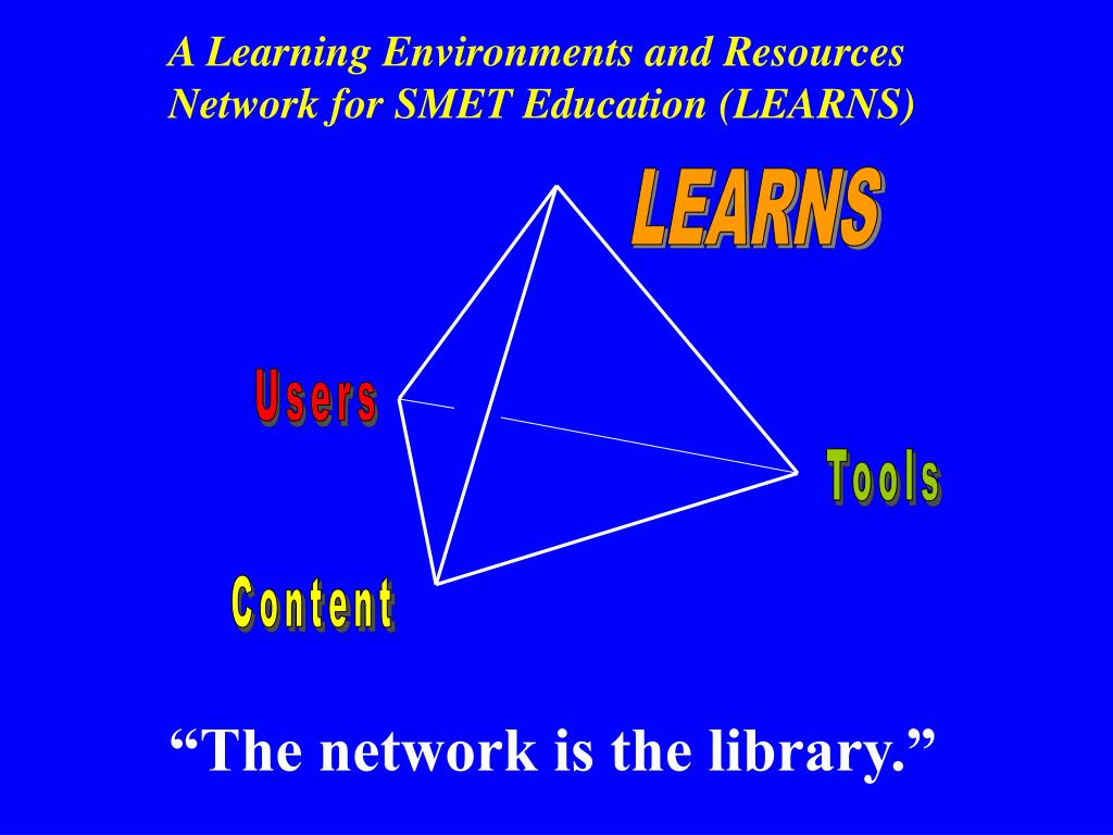 A Learning Environments and Resources