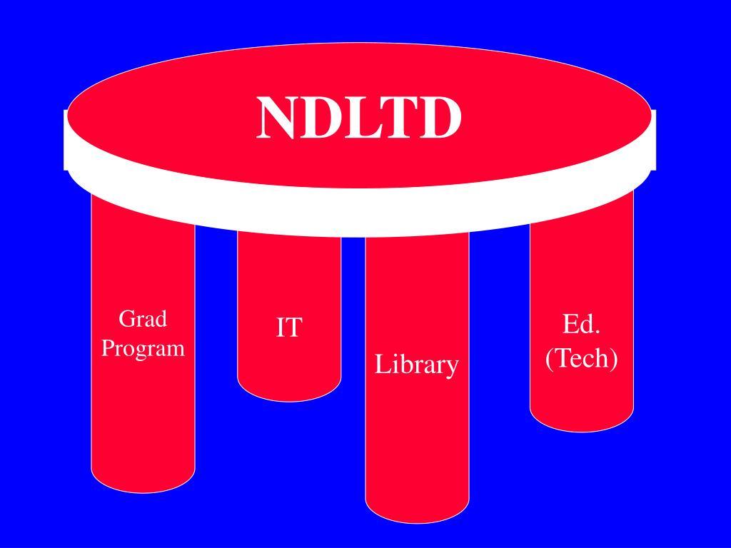 NDLTD