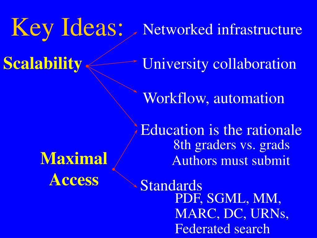 Key Ideas: