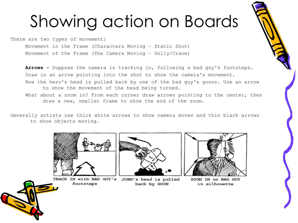Showing action on Boards