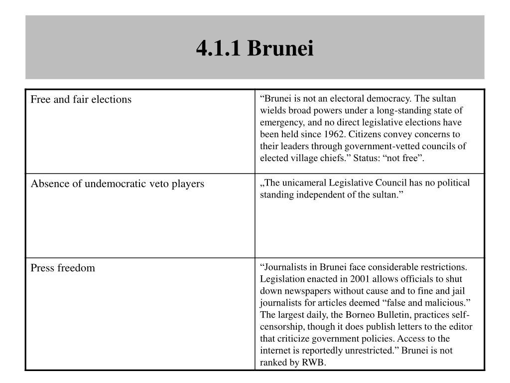 4.1.1 Brunei