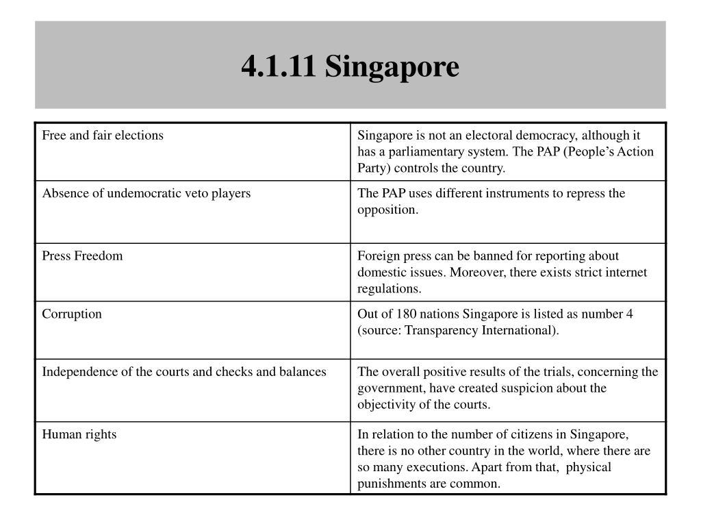 4.1.11 Singapore