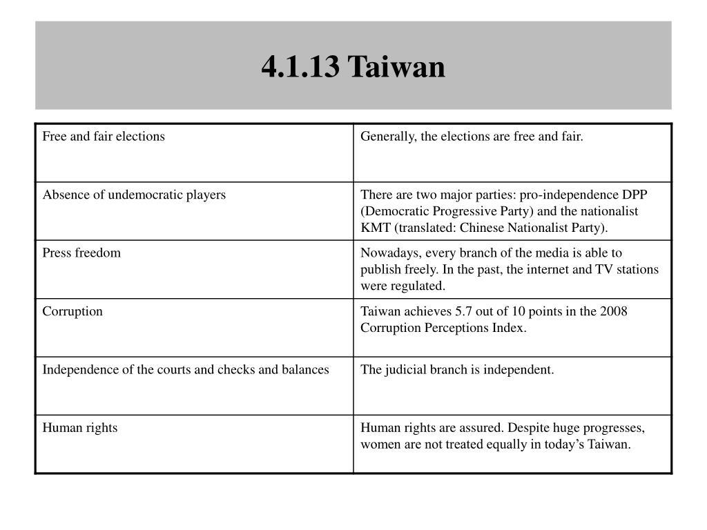 4.1.13 Taiwan