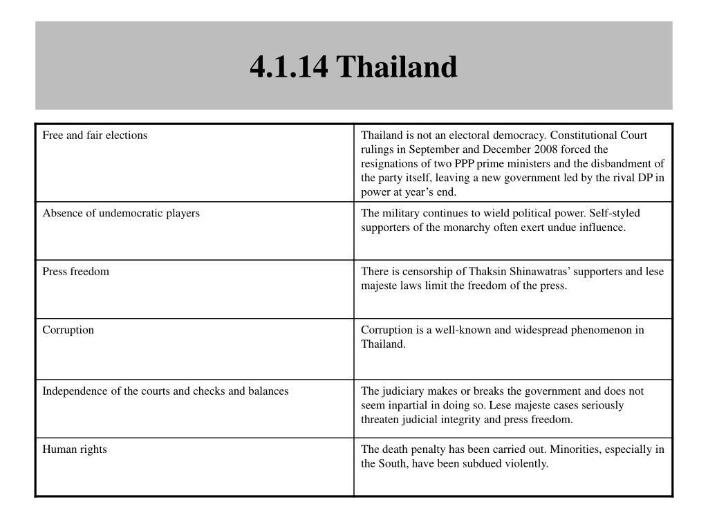 4.1.14 Thailand