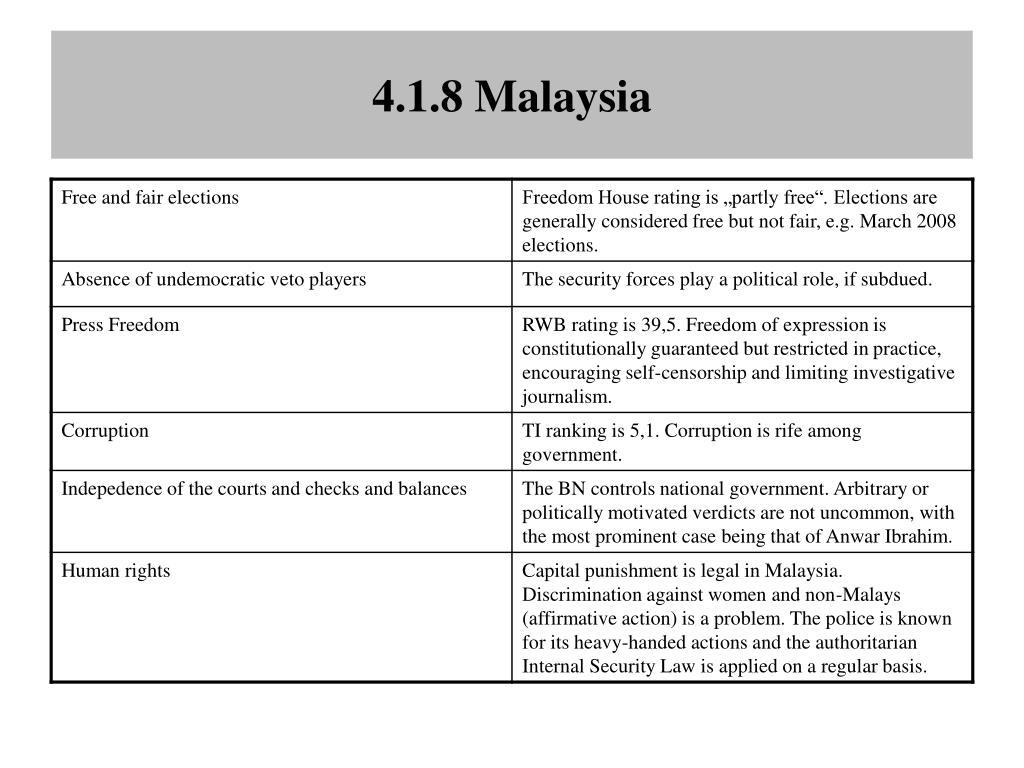 4.1.8 Malaysia
