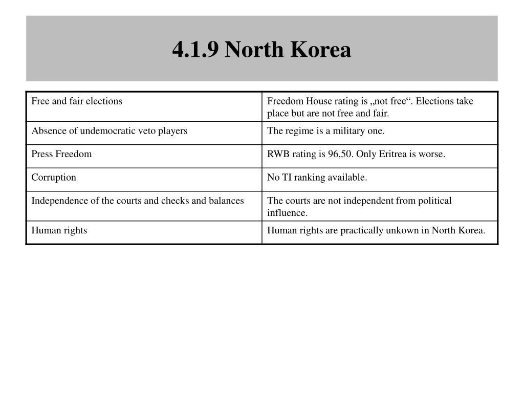 4.1.9 North Korea