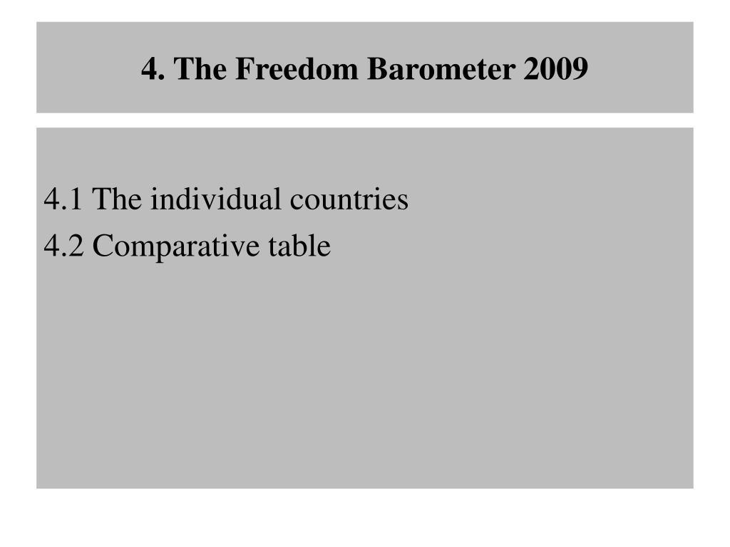 4. The Freedom Barometer 2009