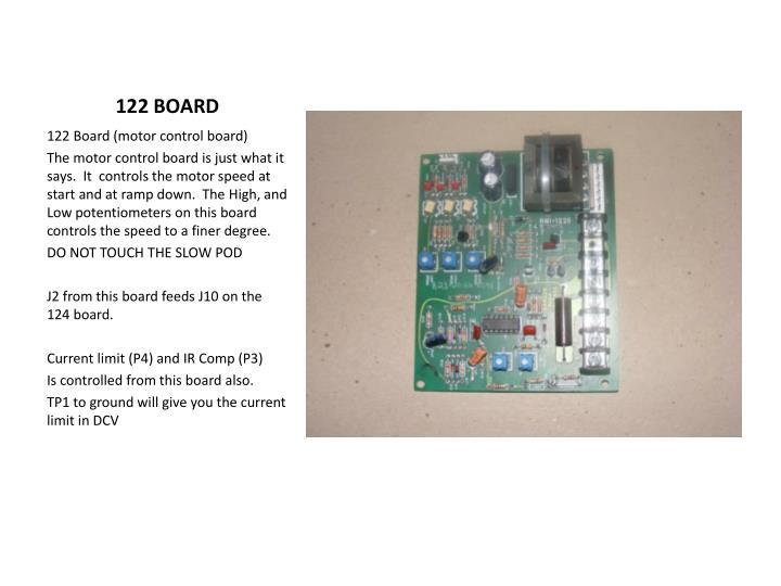 122 BOARD
