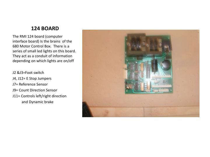 124 BOARD