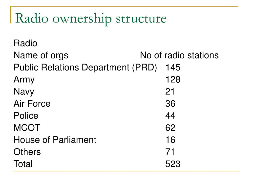 Radio ownership structure