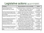 legislative actions as of 11 12 07