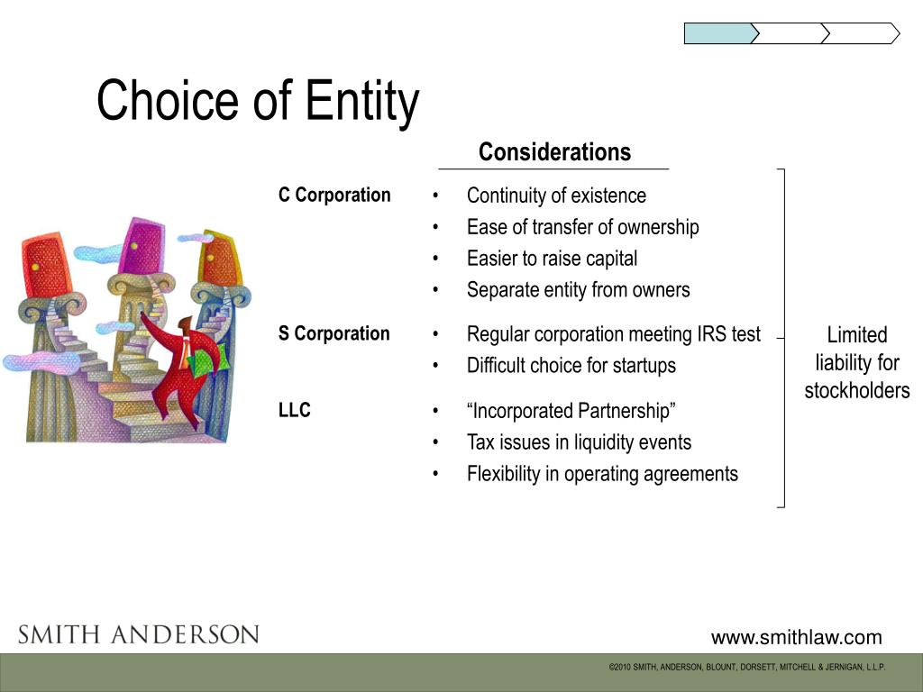Choice of Entity