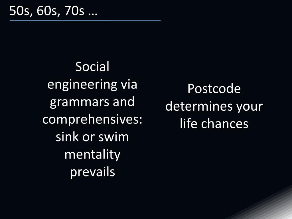 50s, 60s, 70s …