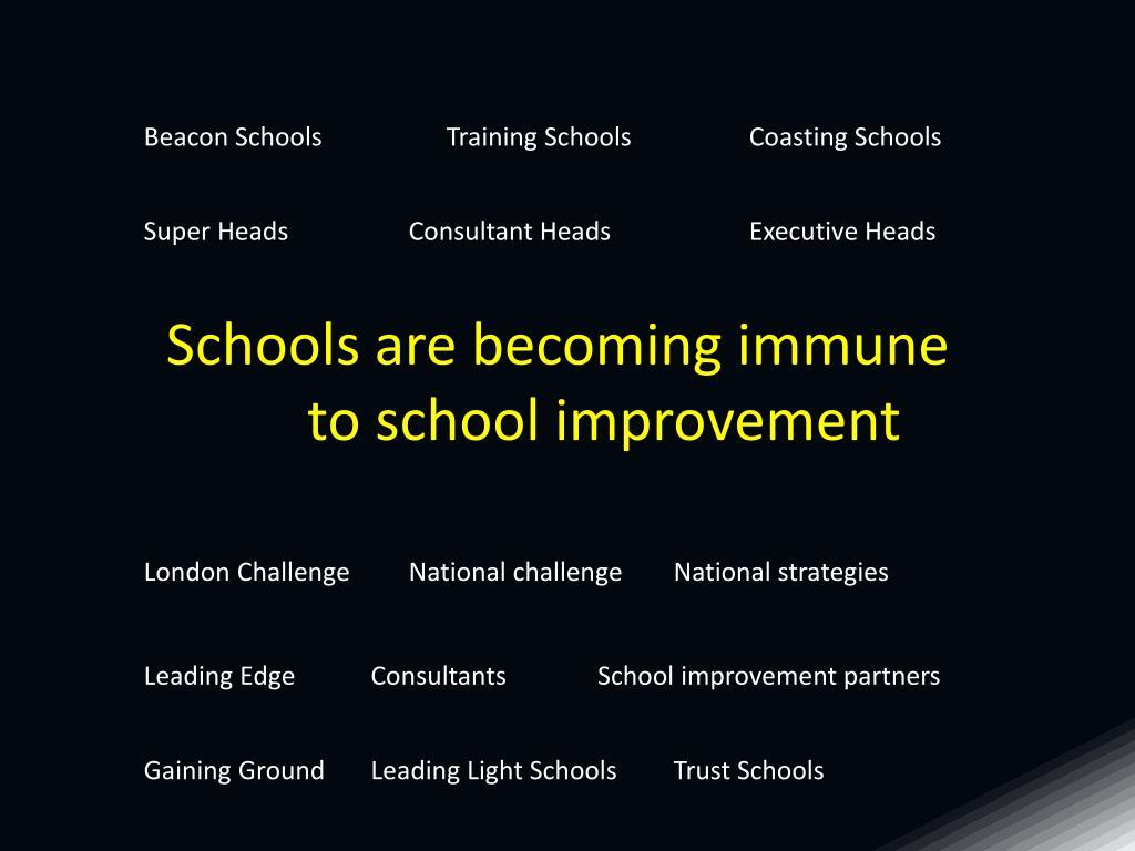 Beacon Schools