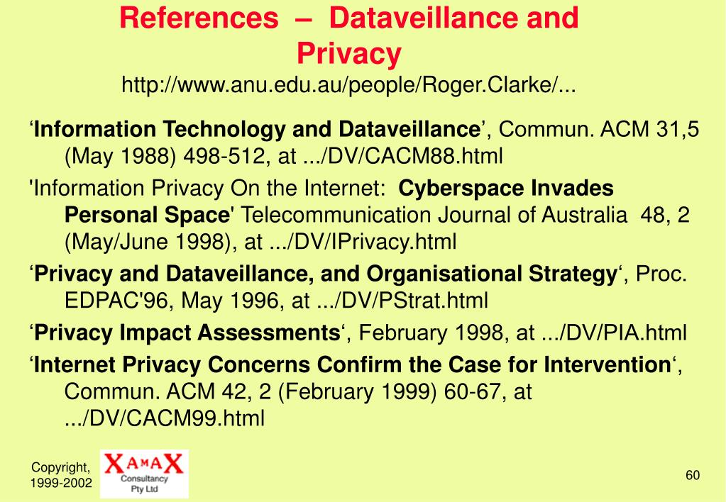 References  –  Dataveillance and Privacy