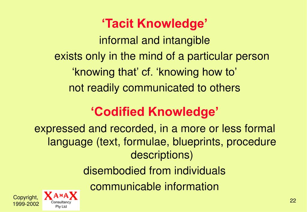 'Tacit Knowledge'