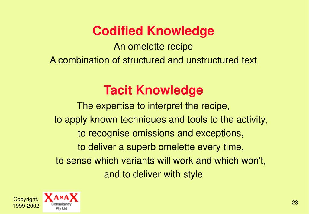 Codified Knowledge