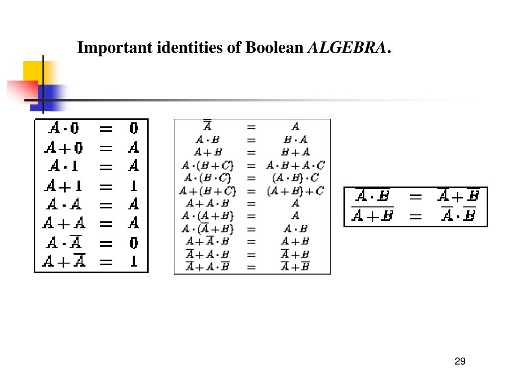 Important identities of Boolean