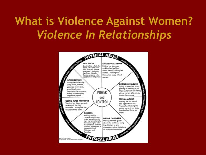 What is Violence Against Women?