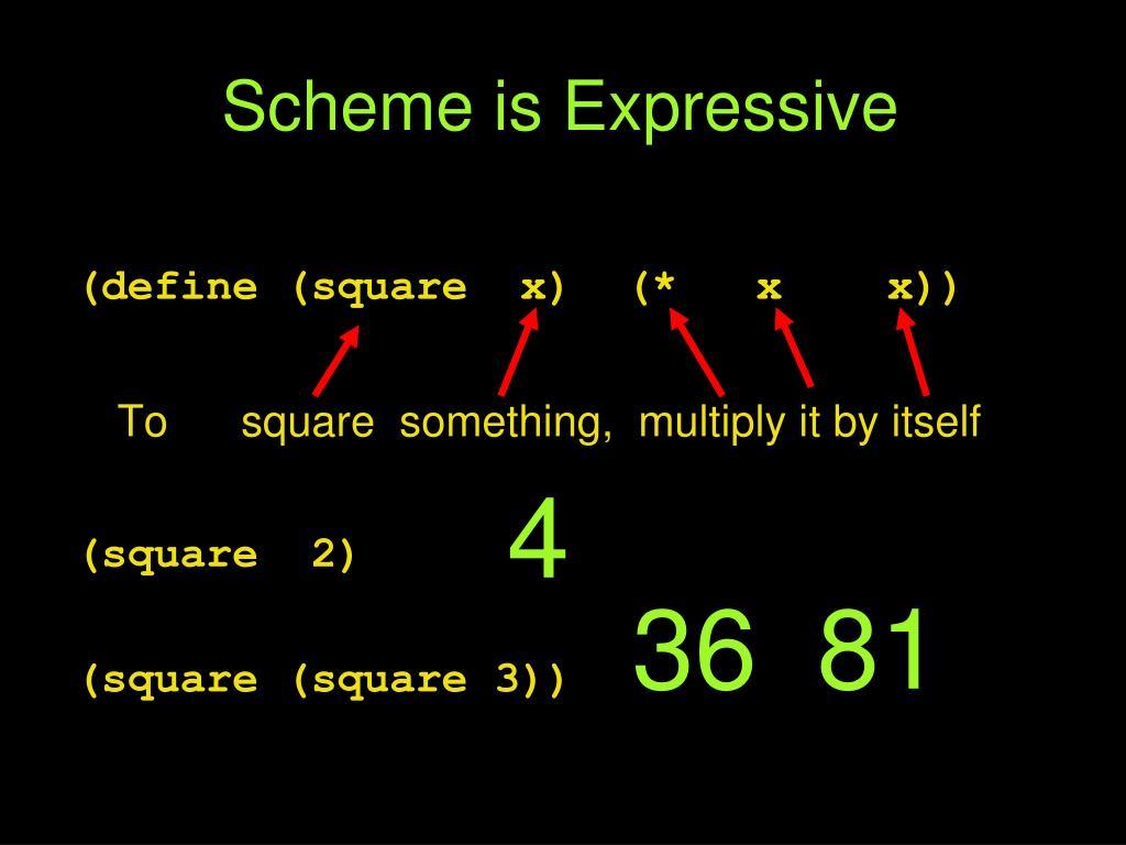 Scheme is Expressive