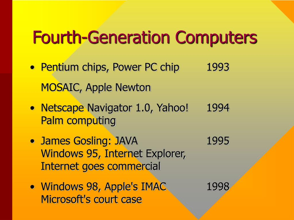 Fourth-Generation Computers