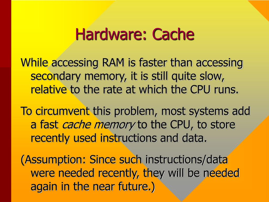 Hardware: Cache