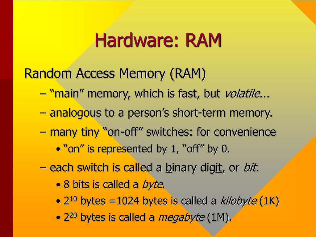 Hardware: RAM