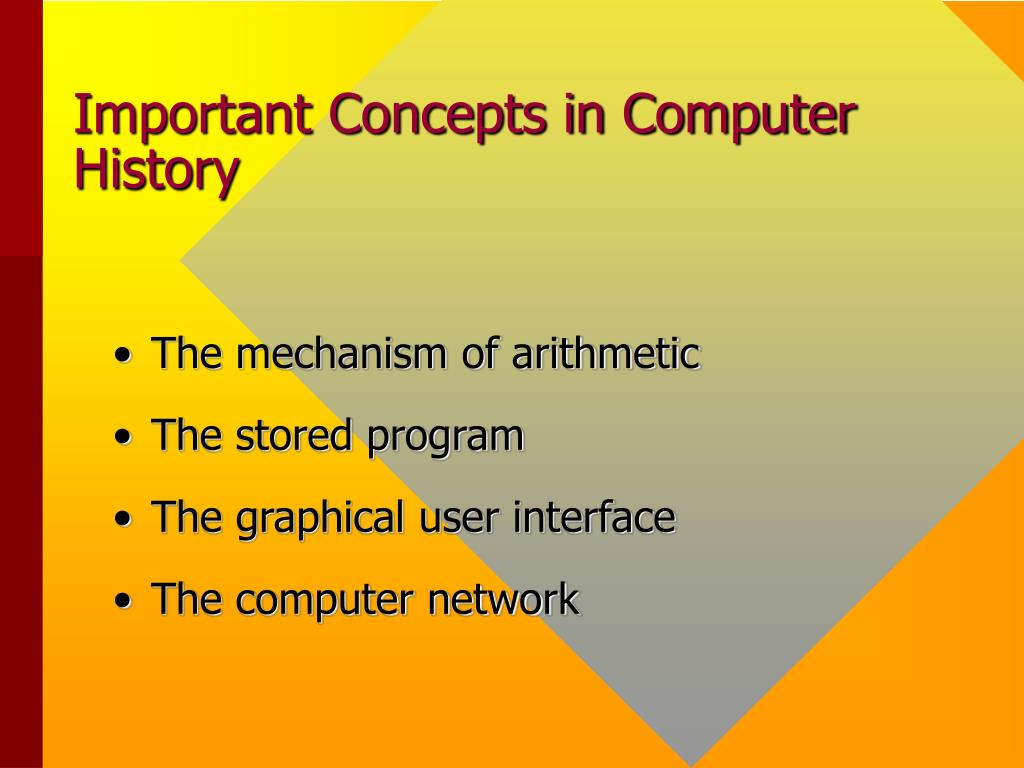 Important Concepts in Computer History