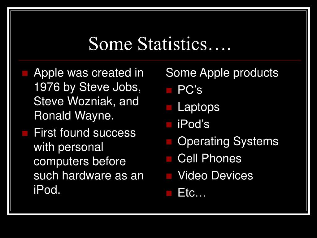 Apple was created in 1976 by Steve Jobs, Steve Wozniak, and Ronald Wayne.