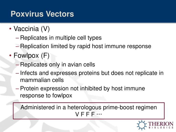 Poxvirus Vectors