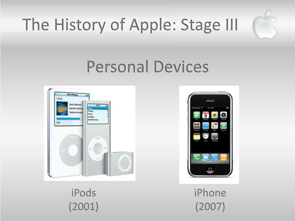 The History of Apple: Stage III