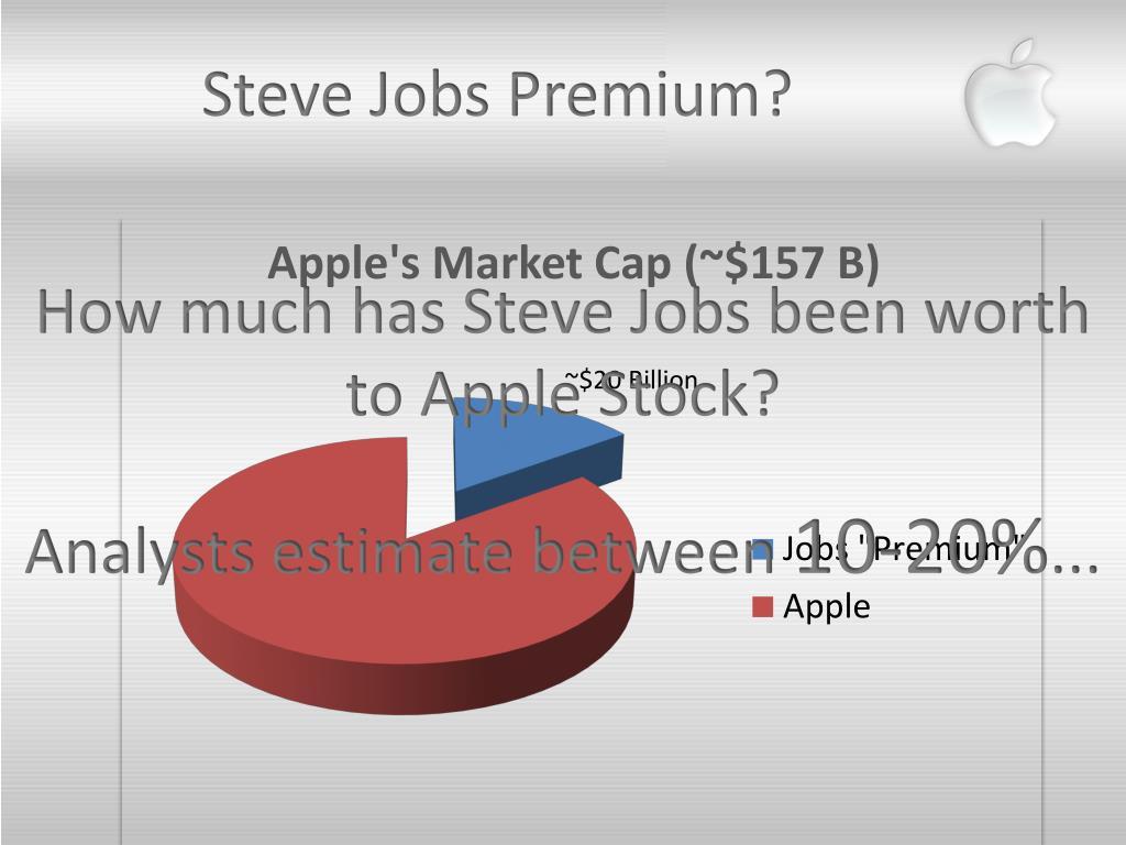 Steve Jobs Premium?