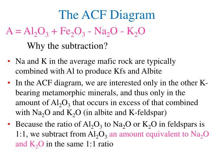A = Al