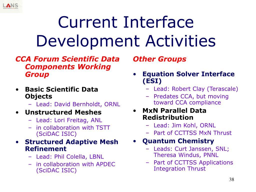 CCA Forum Scientific Data Components Working Group