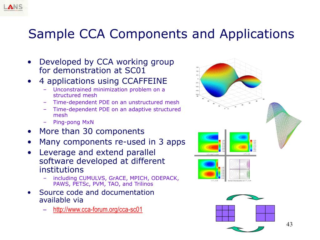 Sample CCA Components and Applications