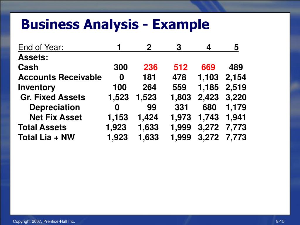Business Analysis - Example