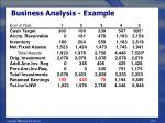 business analysis example16
