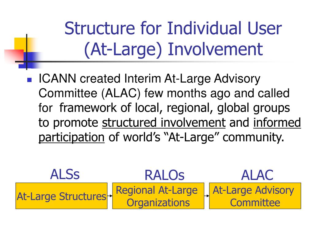 Structure for Individual User