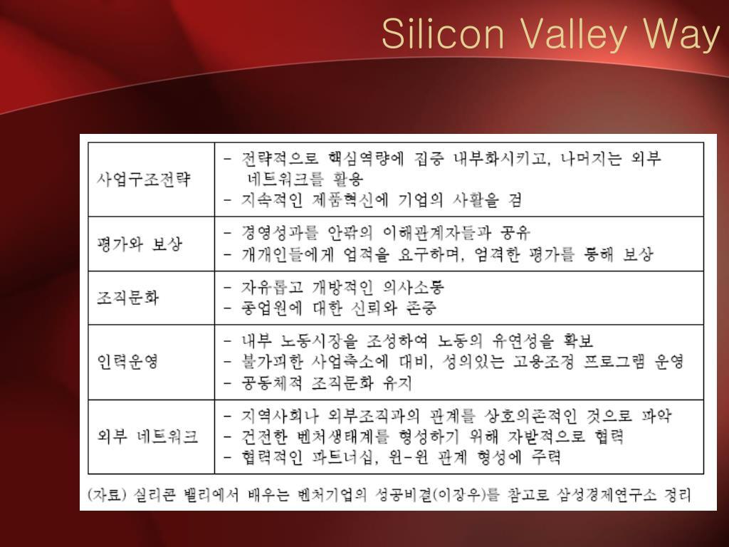 Silicon Valley Way