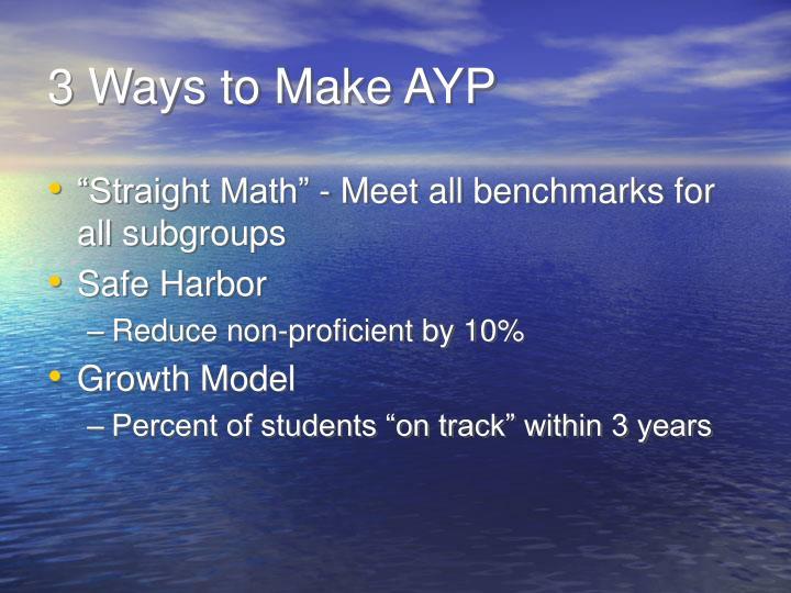 3 Ways to Make AYP