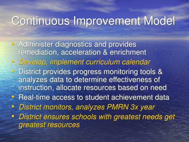 Continuous Improvement Model