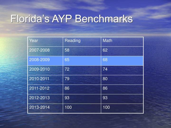 Florida's AYP Benchmarks