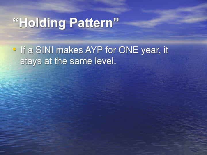 """Holding Pattern"""