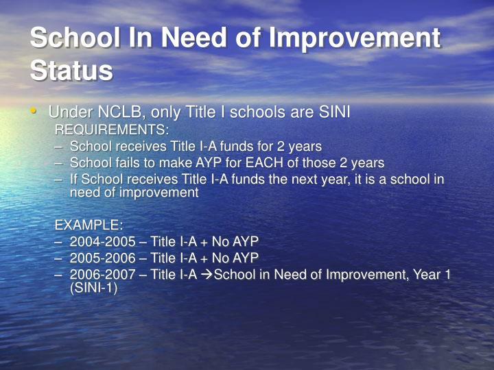 School In Need of Improvement Status