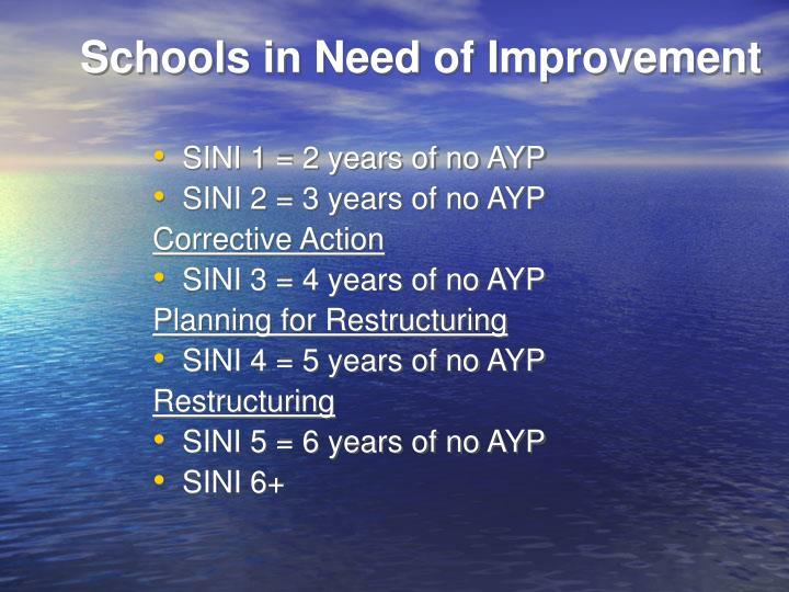 Schools in Need of Improvement