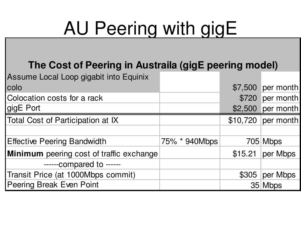 AU Peering with gigE