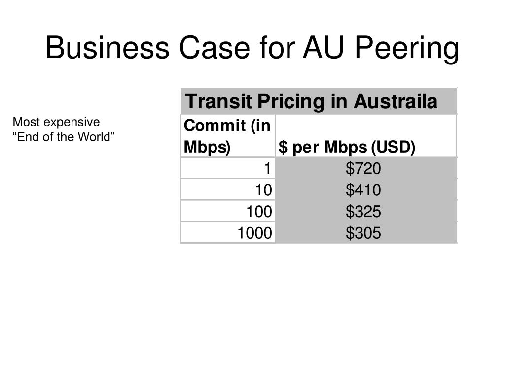 Business Case for AU Peering
