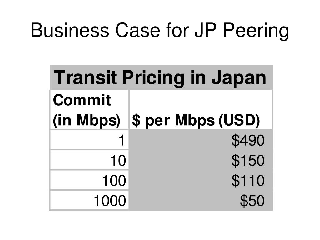Business Case for JP Peering